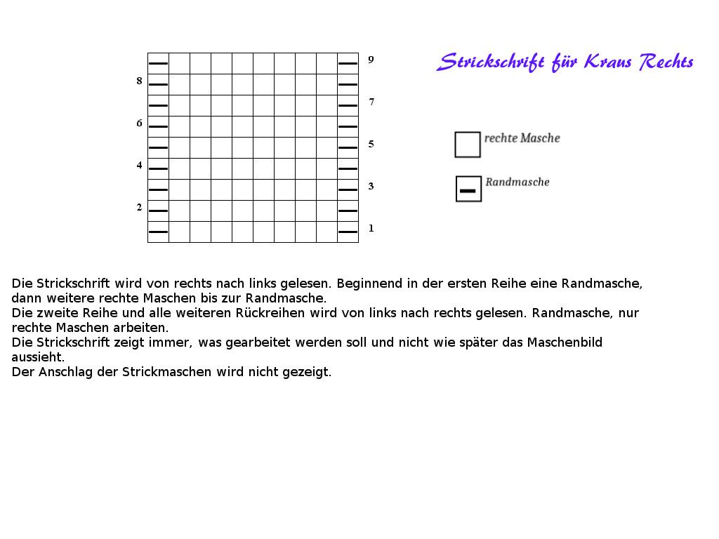 Bild Strickschrift Kraus Rechts stricken
