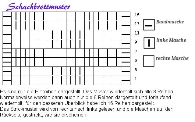 Strickschrift Schachbrettmuster
